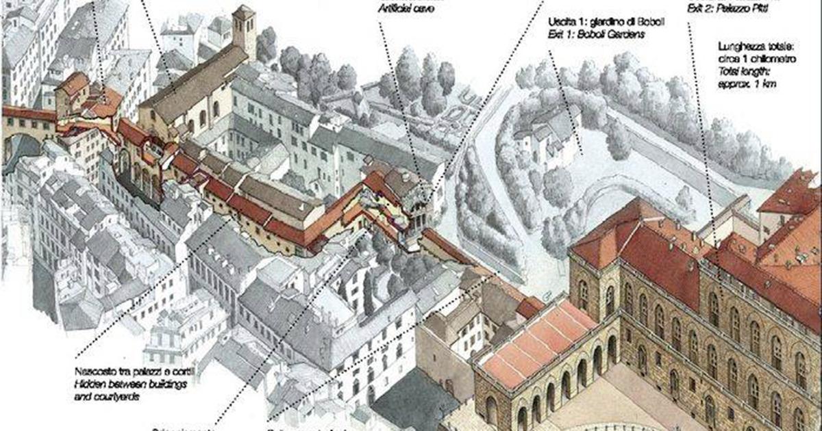 Riapre dal 2021 a Firenze il corridoio più celebre al mondo: il corridoio Vasariano